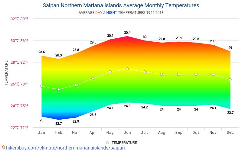 Monthly Rentals In The Islands