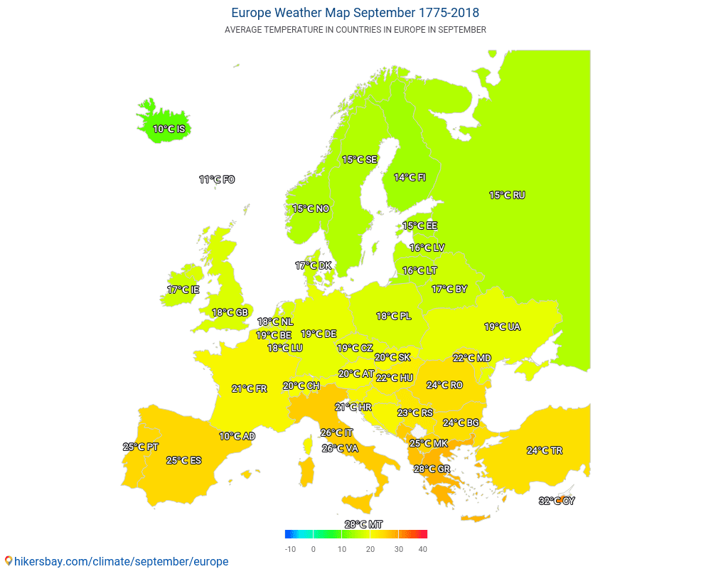 Europe - Average temperature in Europe over the years. Average Weather in September.