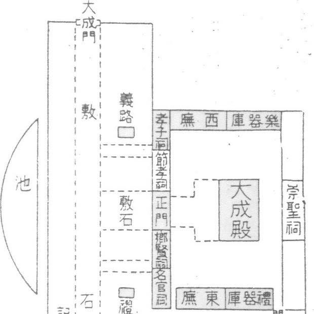 Taiwan Confucian Temple